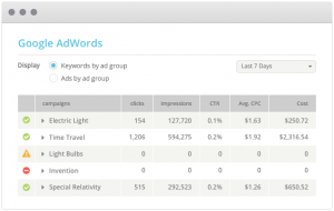 Google Adwords, Adsense, and the Content Network – Affiliate