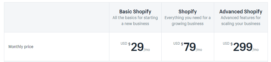 shopify affiliate